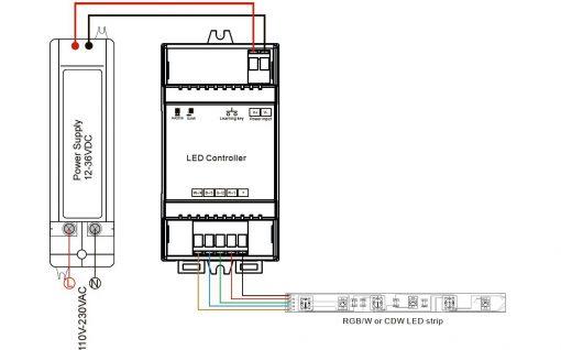 Farblicht-HutschienenController-Schema